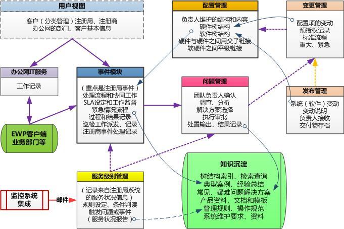 中编办结构图.jpg