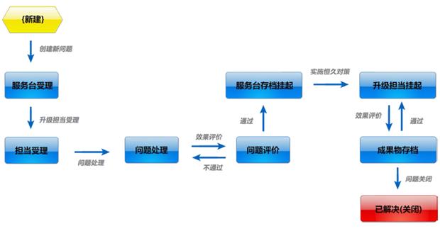 广汽本田汽车有限公司于1998 年7月1 日成立,它由广州汽车集团公司和日本本田技研工业株式会社合资经营,双方各占50% 股份, 合作年限为30 年。广汽本田现有员工4800多人,其产品包括Honda 品牌的歌诗图(Crosstour)、雅阁(Accord)、奥德赛(ODYSSEY)、凌派(CRIDER)、锋范(CITY)、飞度(FIT) 六大系列车型和理念(EVERUS) 品牌的理念S1 车型。广汽本田凭借强大而先进的国际生产工艺和技术设备,诠释对汽车制造的独到见解,为产品的卓越品质提供了强有力的技术保